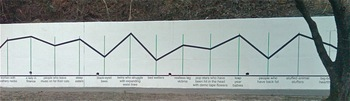 retaining-wall-chart-atlanta.jpg